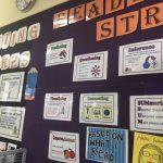 课程标准与教室布置 英语阅读指导公开课
